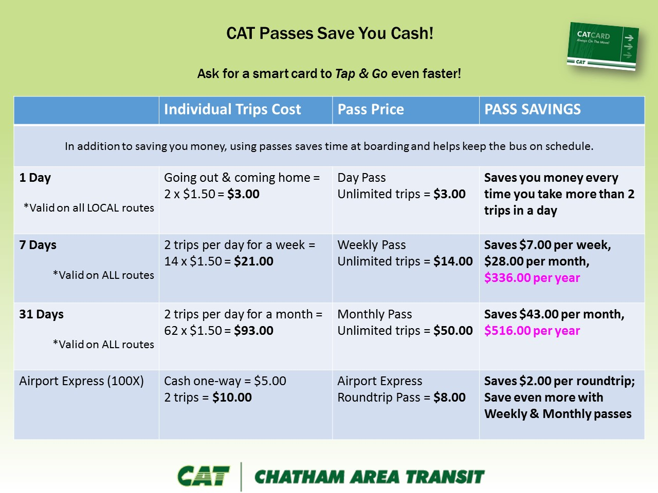 Savings-Fares-Cat-passes-2016-oct