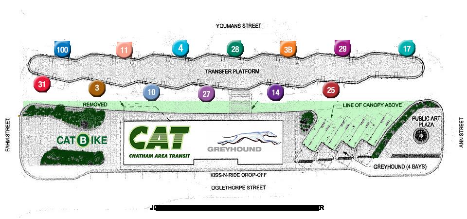 Transit-Center-platform-2017