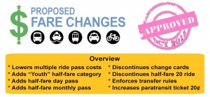 image of fare changes coming october 2015