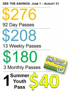 Summer Youth Pass savings graphic