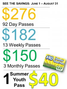 table showing costs of individual passes for 3 months versus the $40 Summer Youth Pass