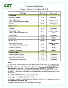 Chart of proposed fare structure for October 2015